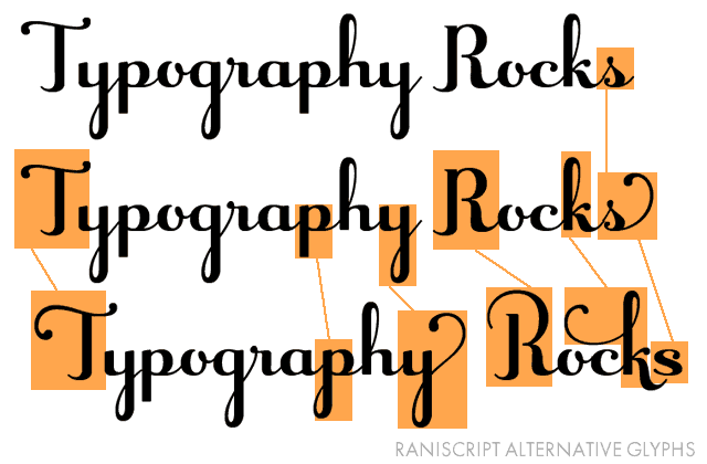 Raniscript alternative glyphs
