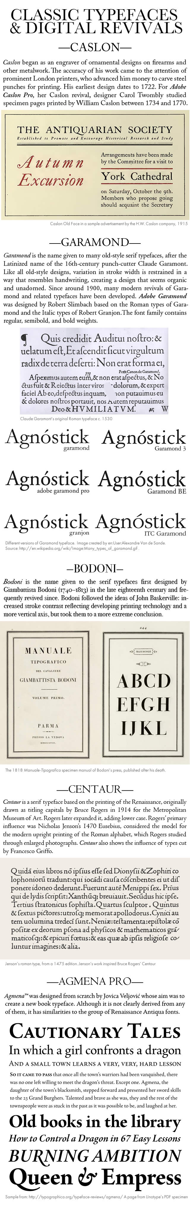 Classic Typefaces and Digital Revivals
